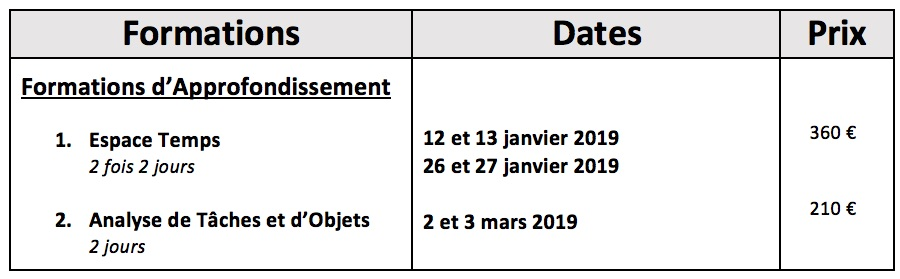 Calendrier Formations 2019