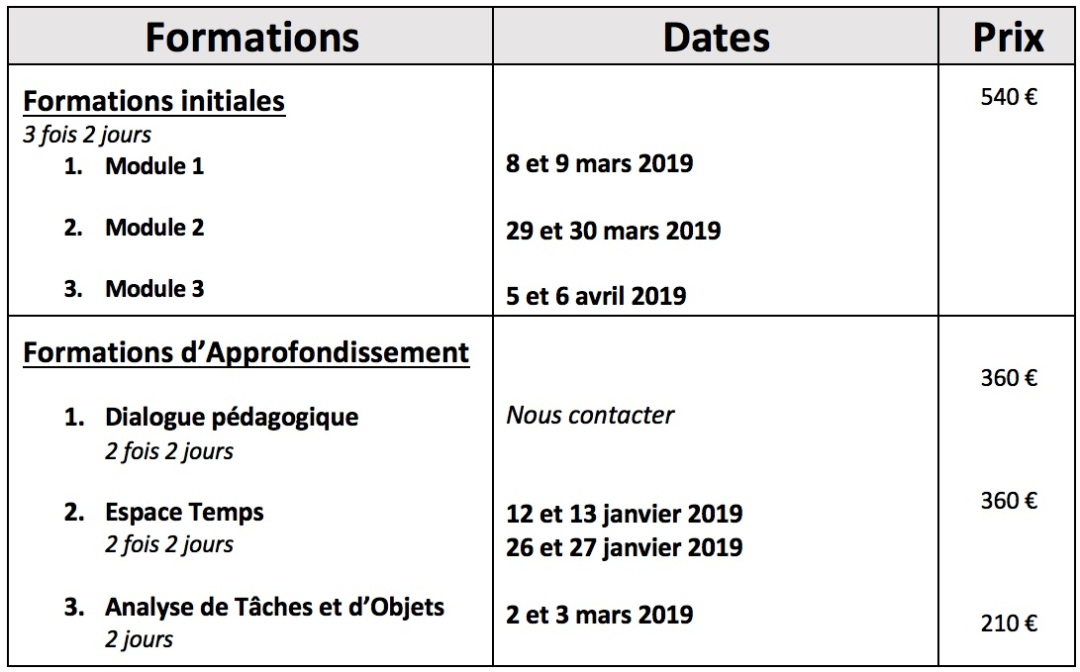 Calendrier Formations 2019_2